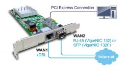 DVNIC132F-Draytek Vigor132F VDSL2/ADSL2+ PCI Express NIC with Security Firewall and SFP secondary WAN port 2yr wty