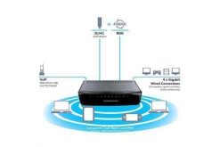 NF13ACV-NetComm NF13ACV AC1200 WIFI Router with Voice - Gigabit WAN